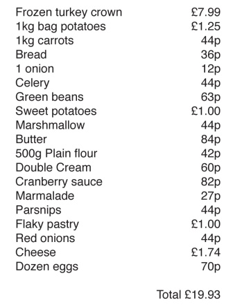 thanks-giving-dinner-prices