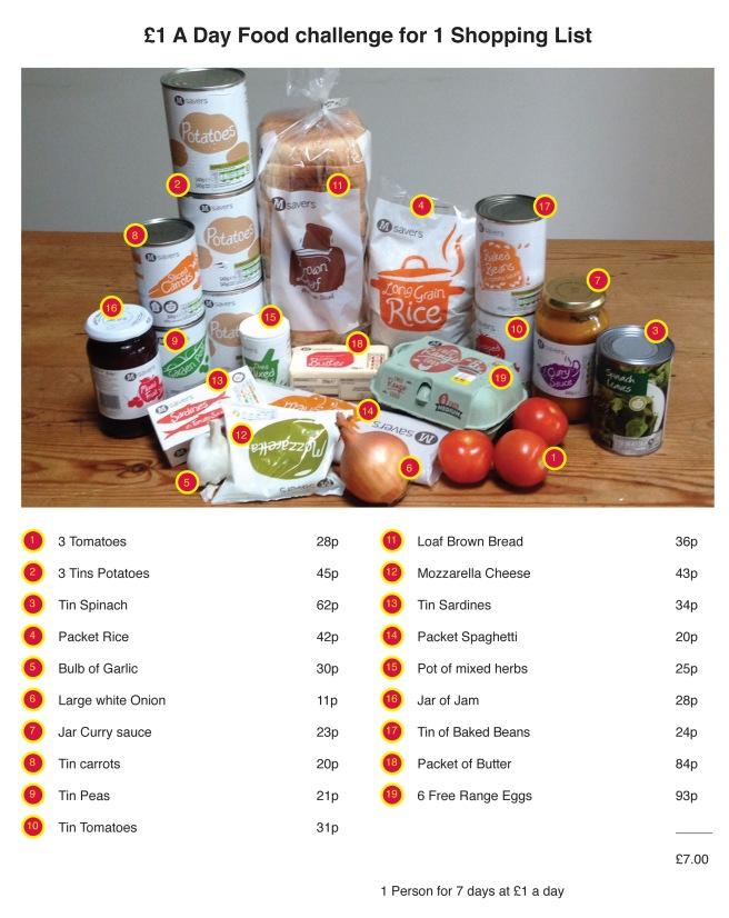 2-person-veg-1-shopping-list